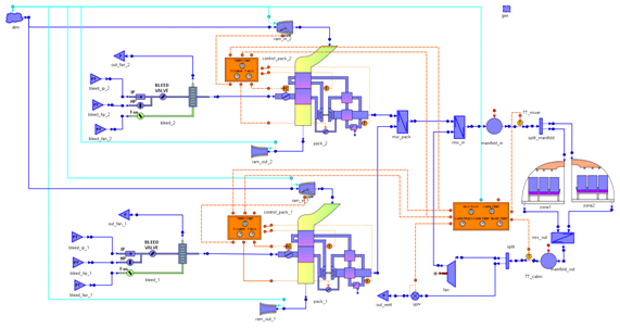 ECS example schematic