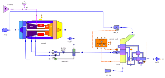 ECS schematic