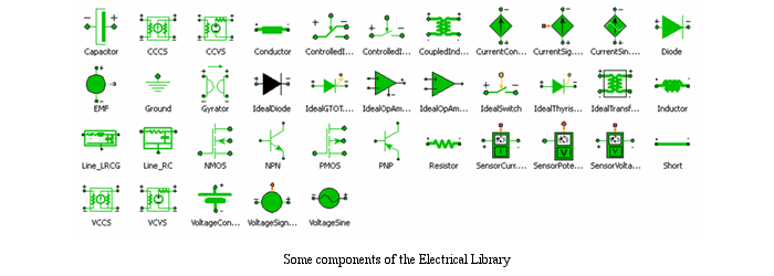 Palette of EcosimPro ELECTRICAL library