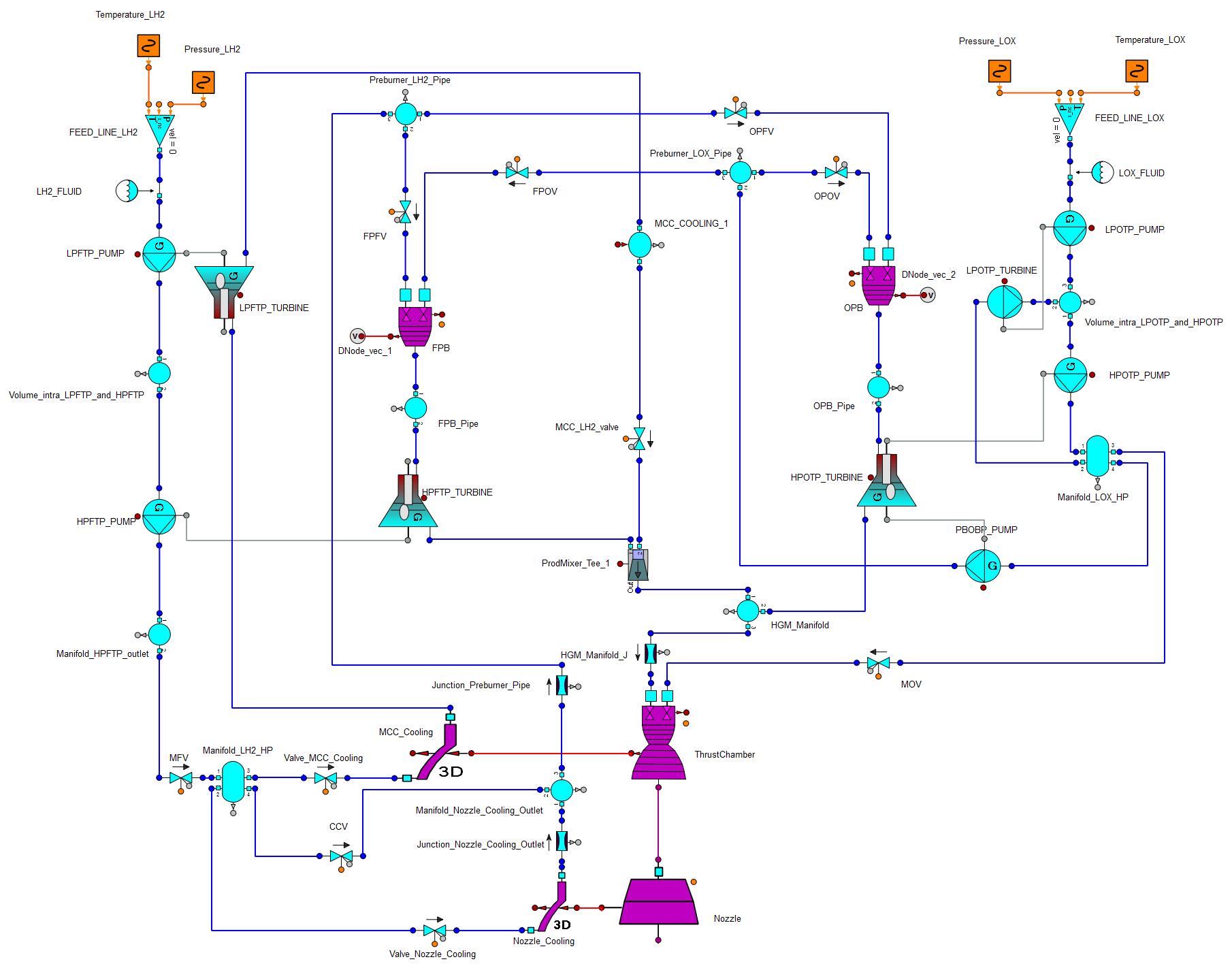 ESPSS example