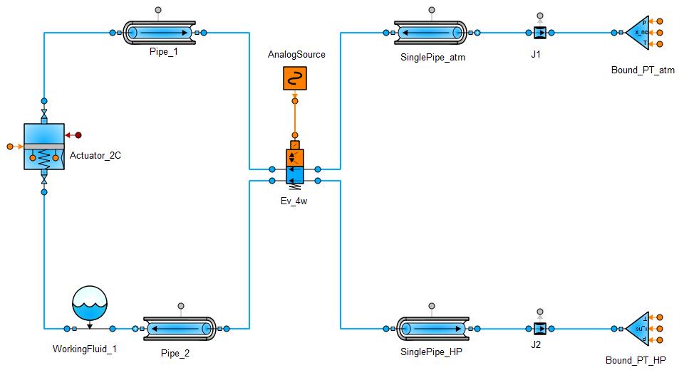 Dynamic Fluid Networks Simulation (FLUIDAPRO)