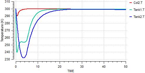 FLUIDAPRO example