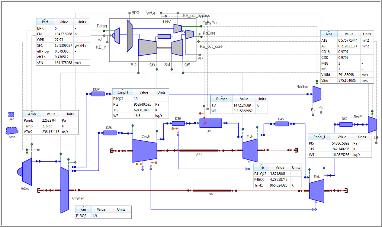 Gas Turbine Simulation Toolkit Turbo Engine Diagram Example