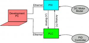 fct_hil_configuracion1_figura1