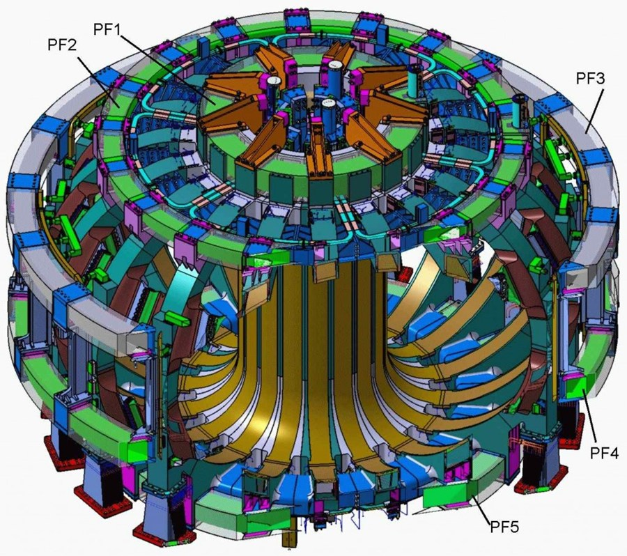 Simulation Of The Iter Superconducting Coil Cooling