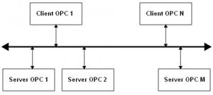 opc_1