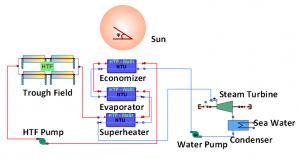 9_2_ntua_aplicaciones_solares