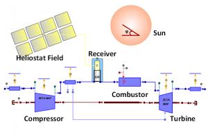 9_3_ntua_aplicaciones_solares