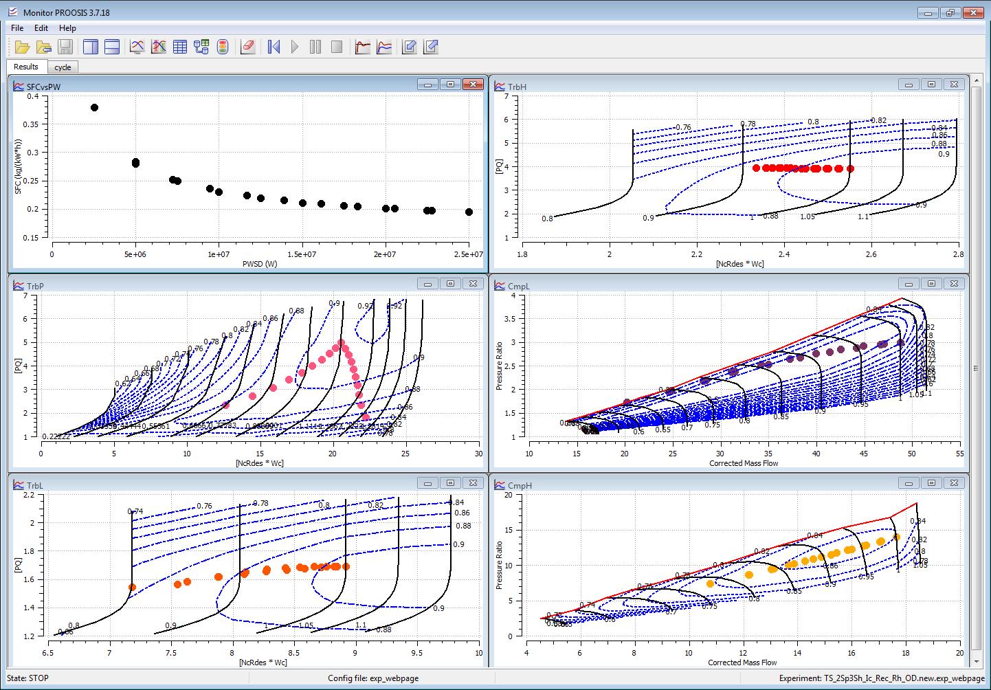Gas Turbine Engine Simulations For Power Generation Applications