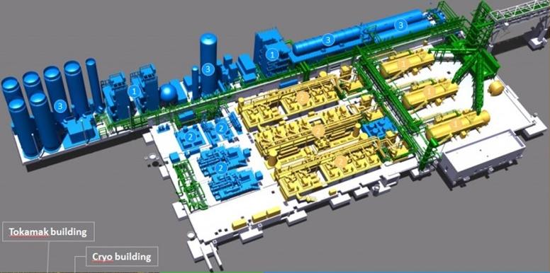 ITER Cryogenic System Simulator